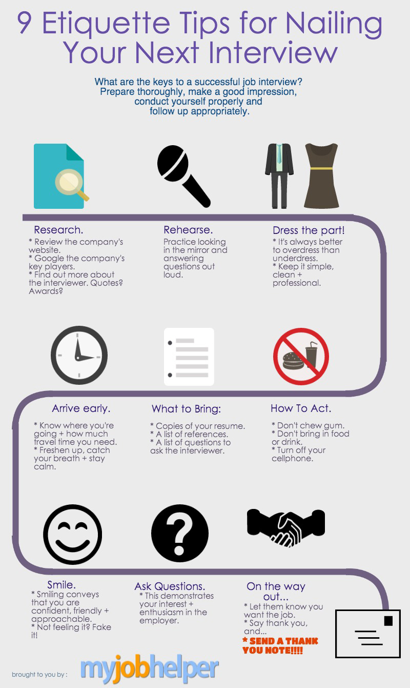 Interview Etiquette Tips to Nail Your Next Interview [Infographic]